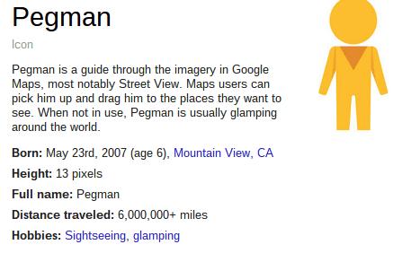 Pegman Bio
